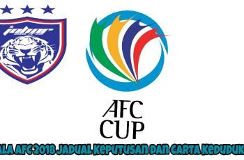 Piala AFC 2018 Jadual Keputusan dan Carta Kedudukan