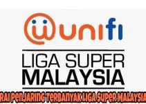 Senarai Penjaring Terbanyak Liga Super Malaysia 2018