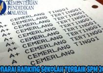 Senarai Ranking Sekolah Terbaik SPM 2017