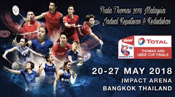 Piala Thomas 2018 Malaysia Jadual Keputusan & Carta Kedudukan