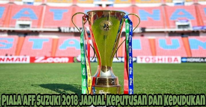 Piala AFF Suzuki 2018 Jadual Keputusan dan Kedudukan Carta