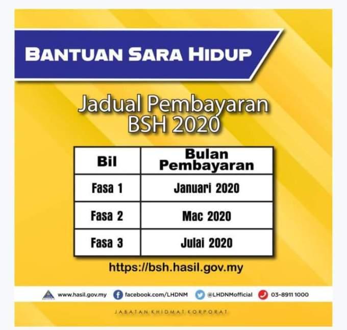 Jadual Pembayaran BSH 2020 Fasa 3 & Tambahan RM100 (Semak Status)