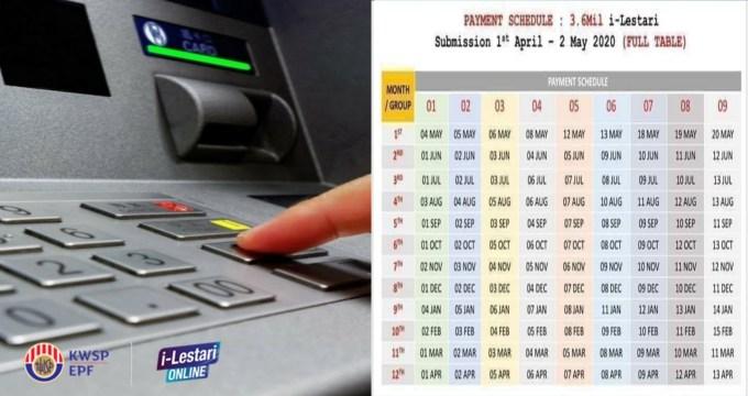 Jadual Bayaran i-Lestari KWSP Bagi Bulan Ogos 2020 (Lengkap)