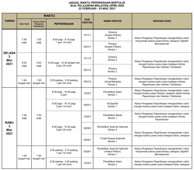 Jadual Waktu SPM 2020/2021 Sijil Pelajaran Malaysia (Timetable)