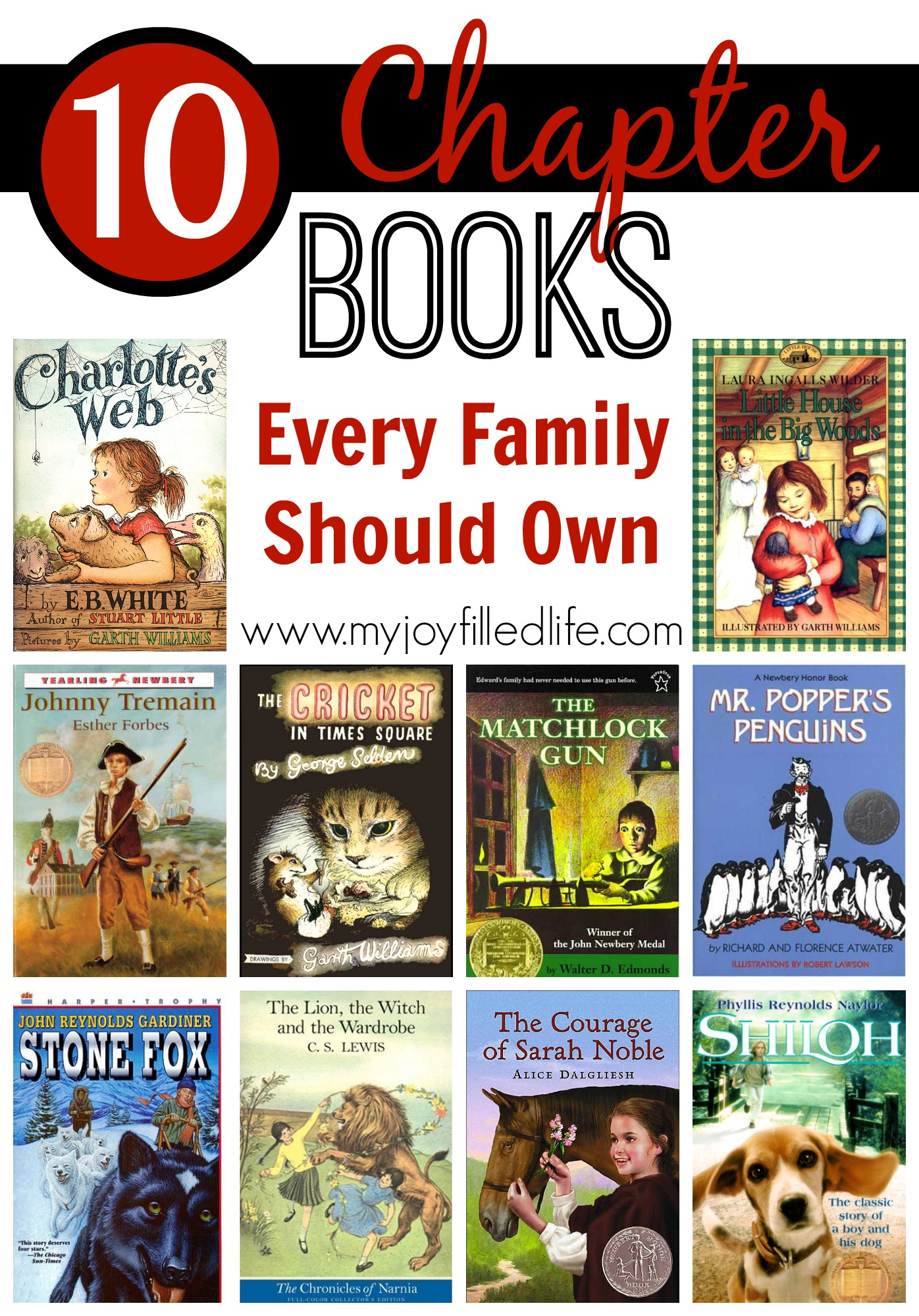 Books Every Family Should Own