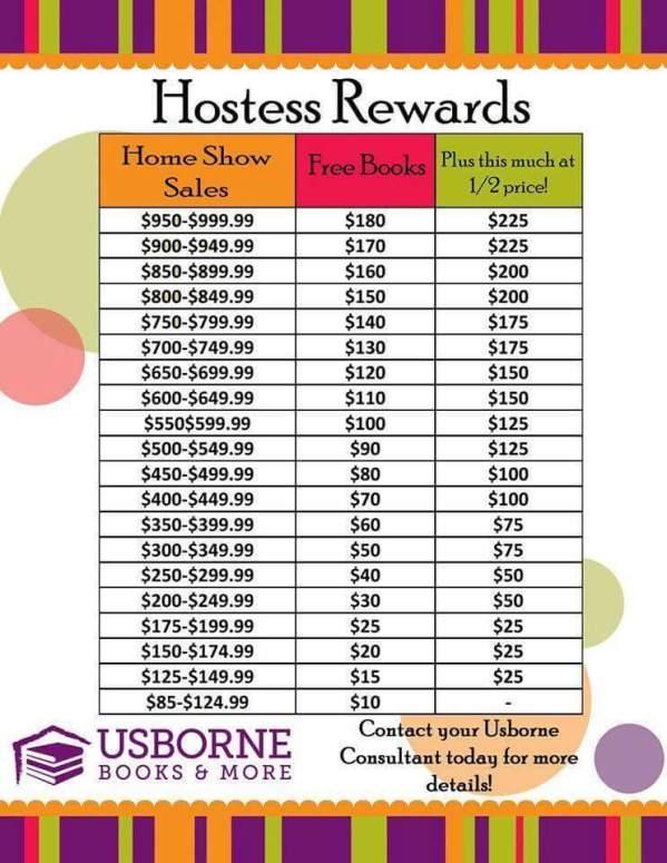 Hostess Rewards