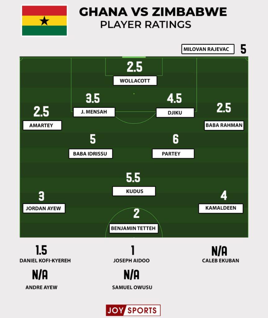 Zimbabwe 0-1 Ghana: Black Stars players rated
