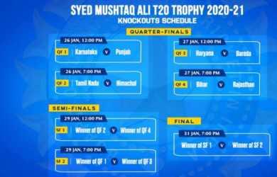 Syed Mushtaq Ali Trophy T20 2021: Karnataka face Punjab, TN take on Himachal in quarterfinals