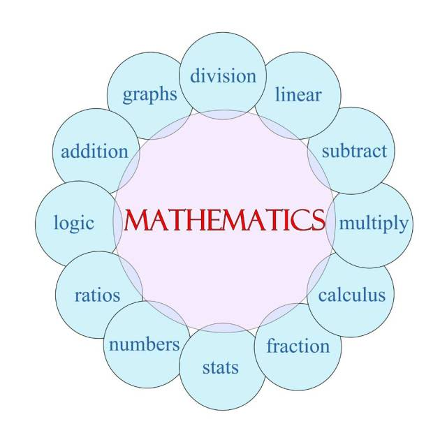 Great Math Videos