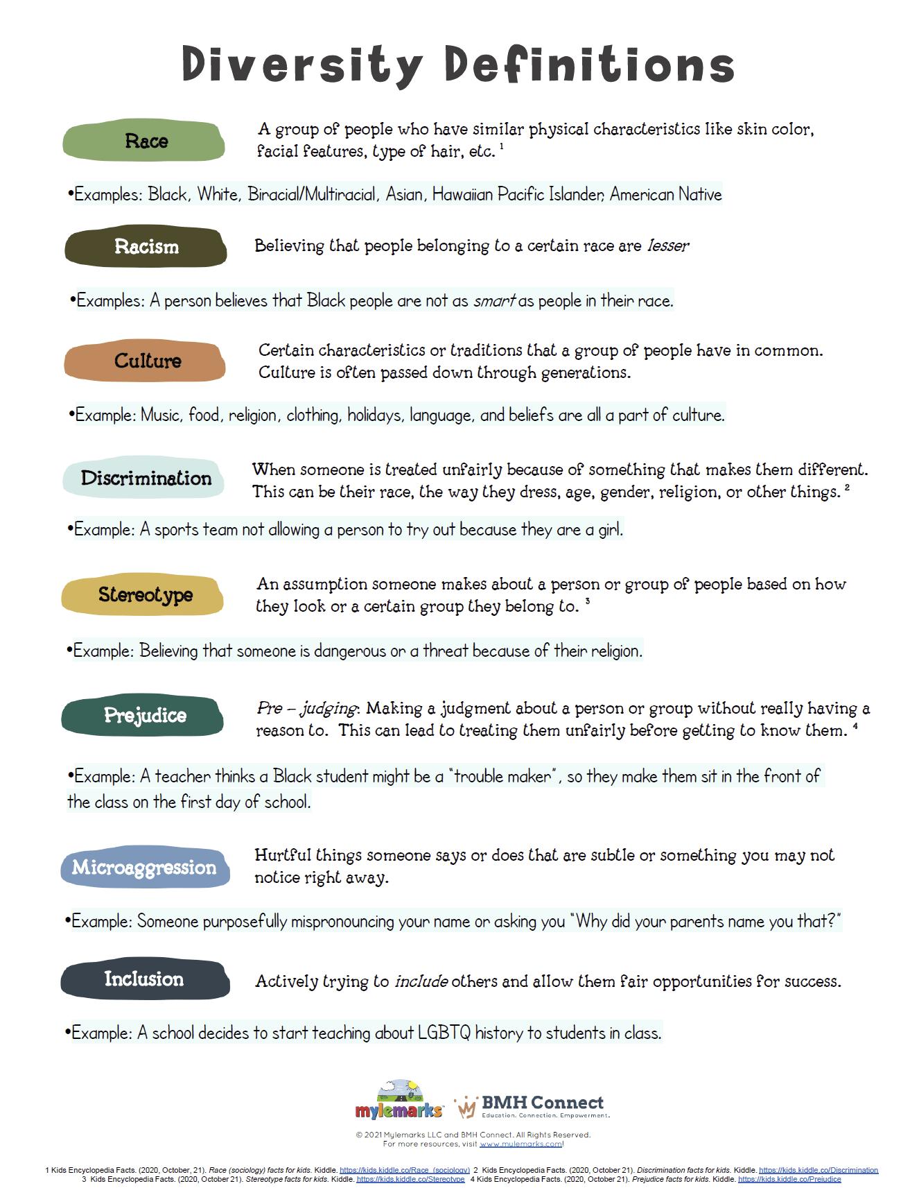 Diversity Definitions Bhmc