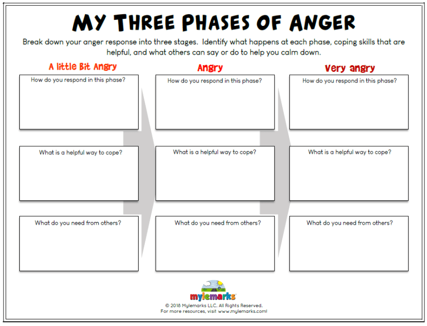 Anger Worksheets For Kids And Teens