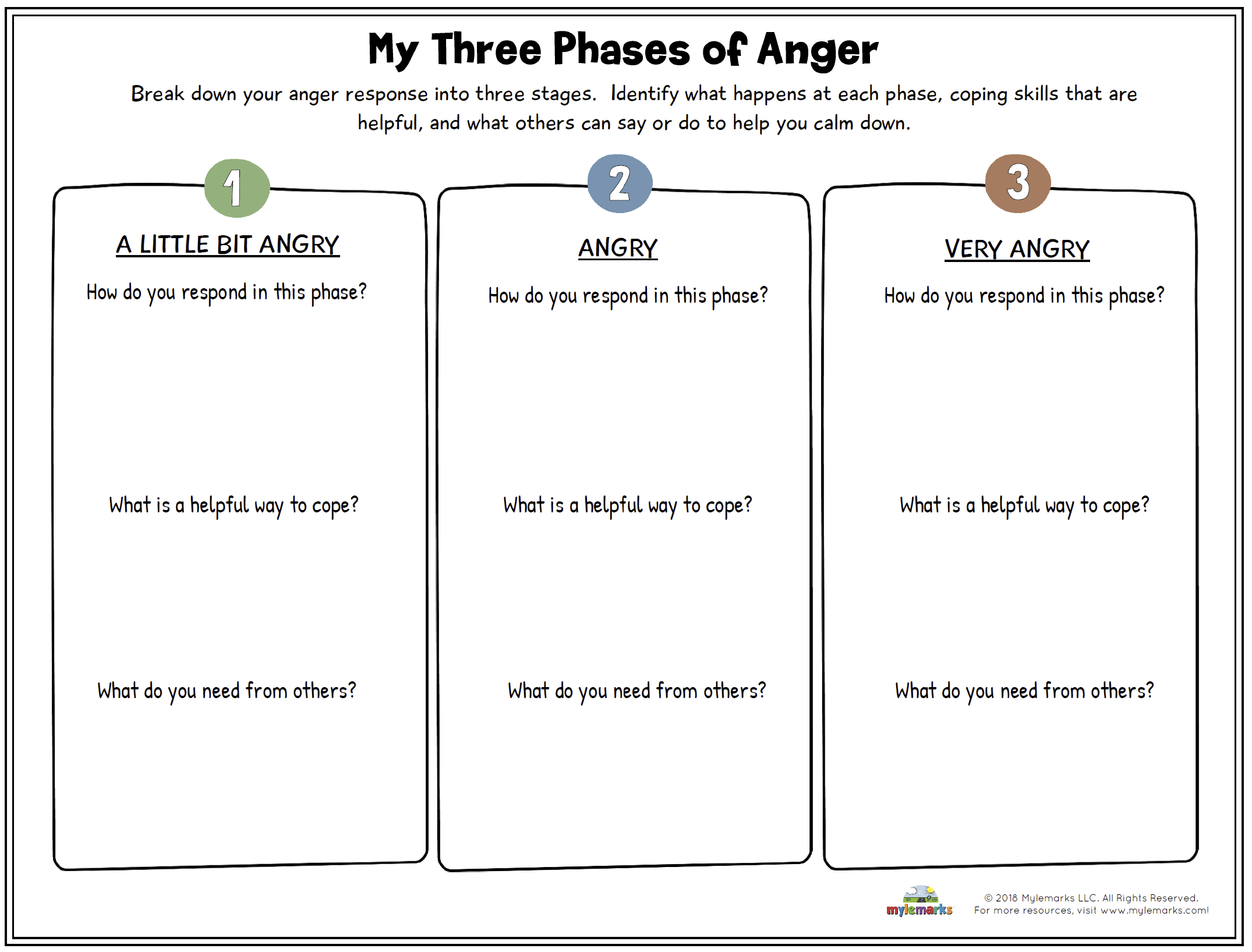 My Three Phases Of Anger F