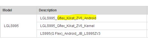 Android 4.4 KitKat coming to Sprint LG G Flex (LG-LS995)
