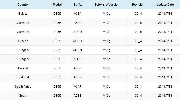 LG G3 D855 received V10G (D85510g) Software Update [Italy