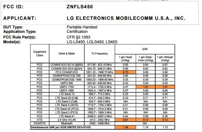 LG LS450 for Boost Mobile Approved by the FCC - My LG Cell Phones