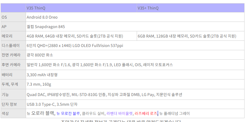 LG V35 (LM-V350N) is certified by the RRA, South Korea's