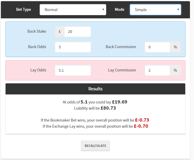 Mbassist Matched Betting Calculator Normal