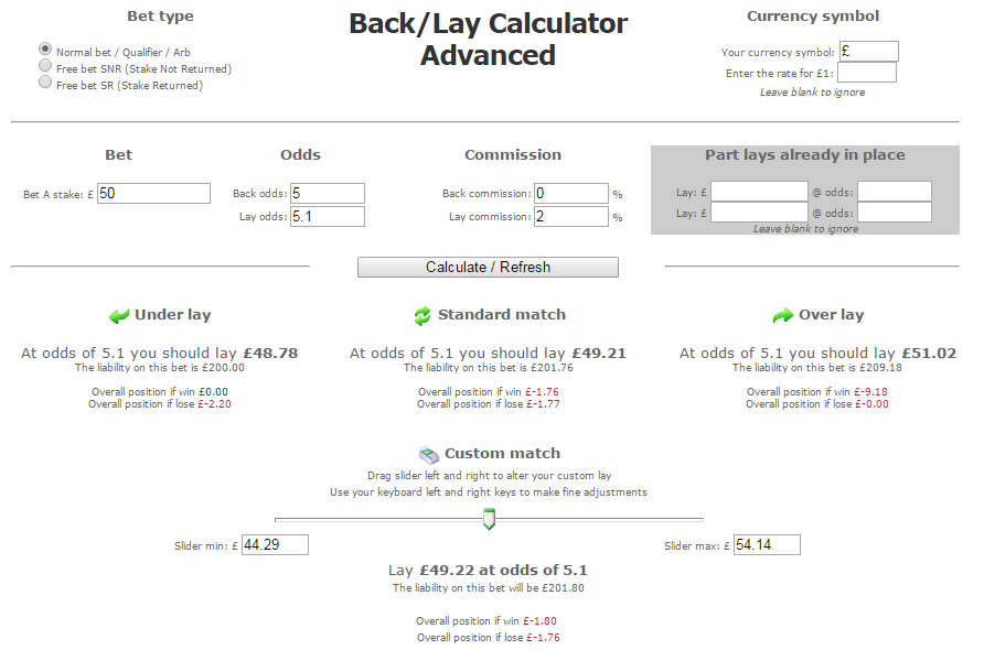 Trickybet Matched Betting Calculator