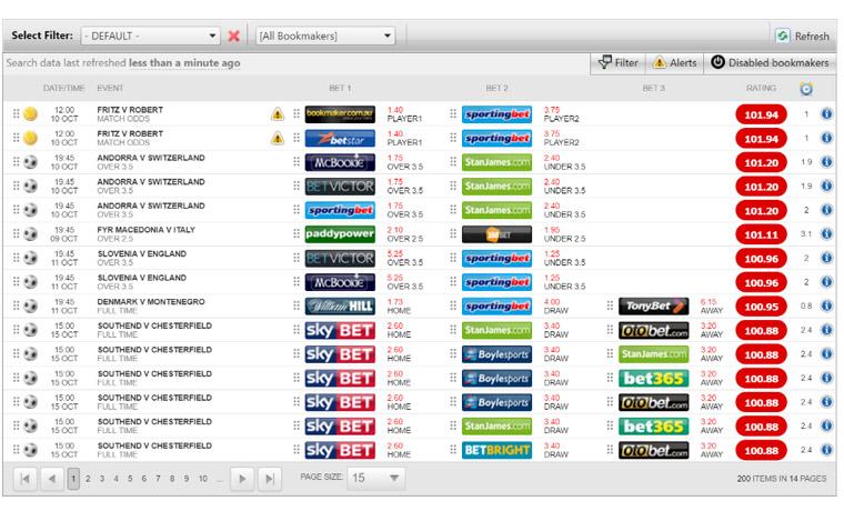 Oddsmonkey Review Dutch Search Screen