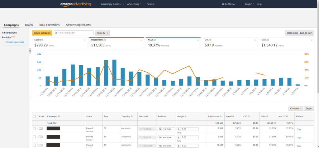 AMS Amazon Advertising Dashboard