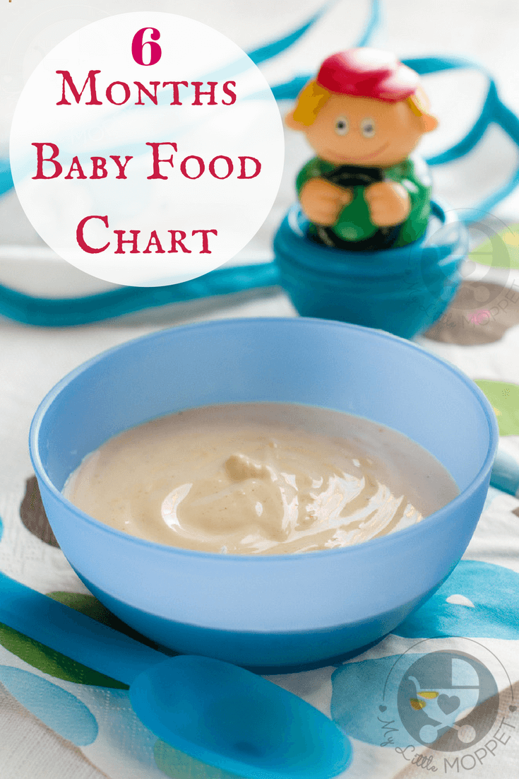6 months baby food chart with indian recipes start your little ones journey into solid foods the right way with our 6 months baby forumfinder Gallery
