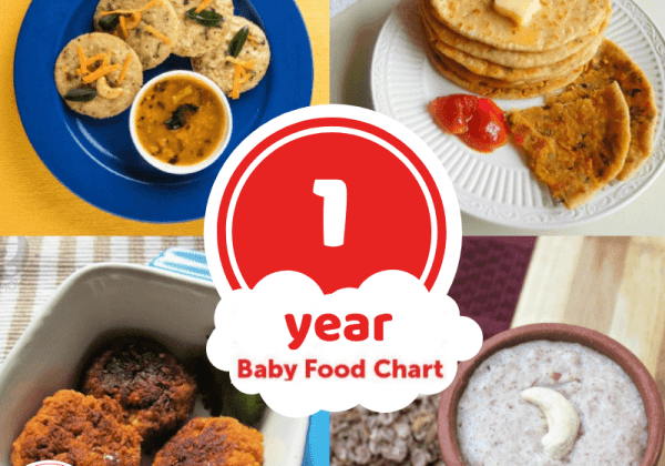 Congratulations, your baby has turned one! Introduce your toddler to a variety of new foods and flavors with the help of our 1 Year Baby Food Chart.