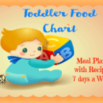 toddler food chart