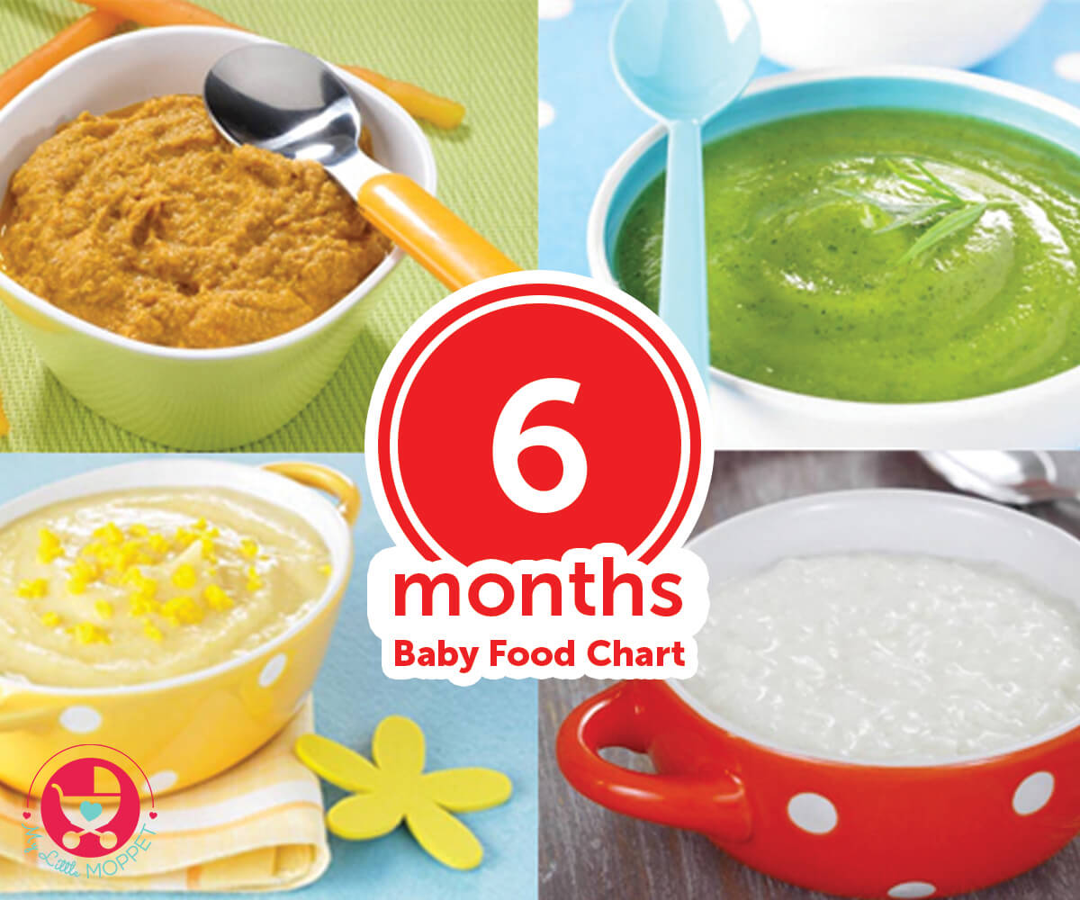 6 months baby food chart with indian recipes 6 months baby food chart with indian recipes forumfinder Gallery