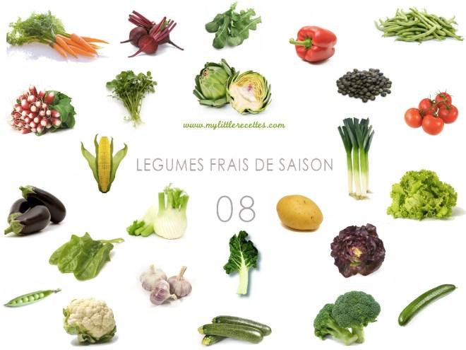 Produits frais et de saison - Août - légumes