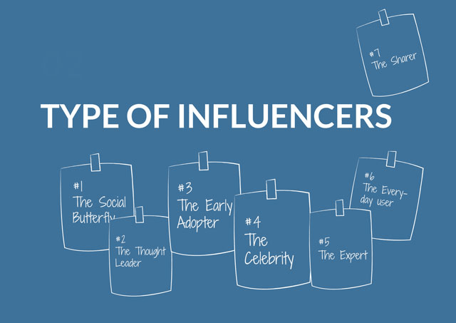 Content Influencers