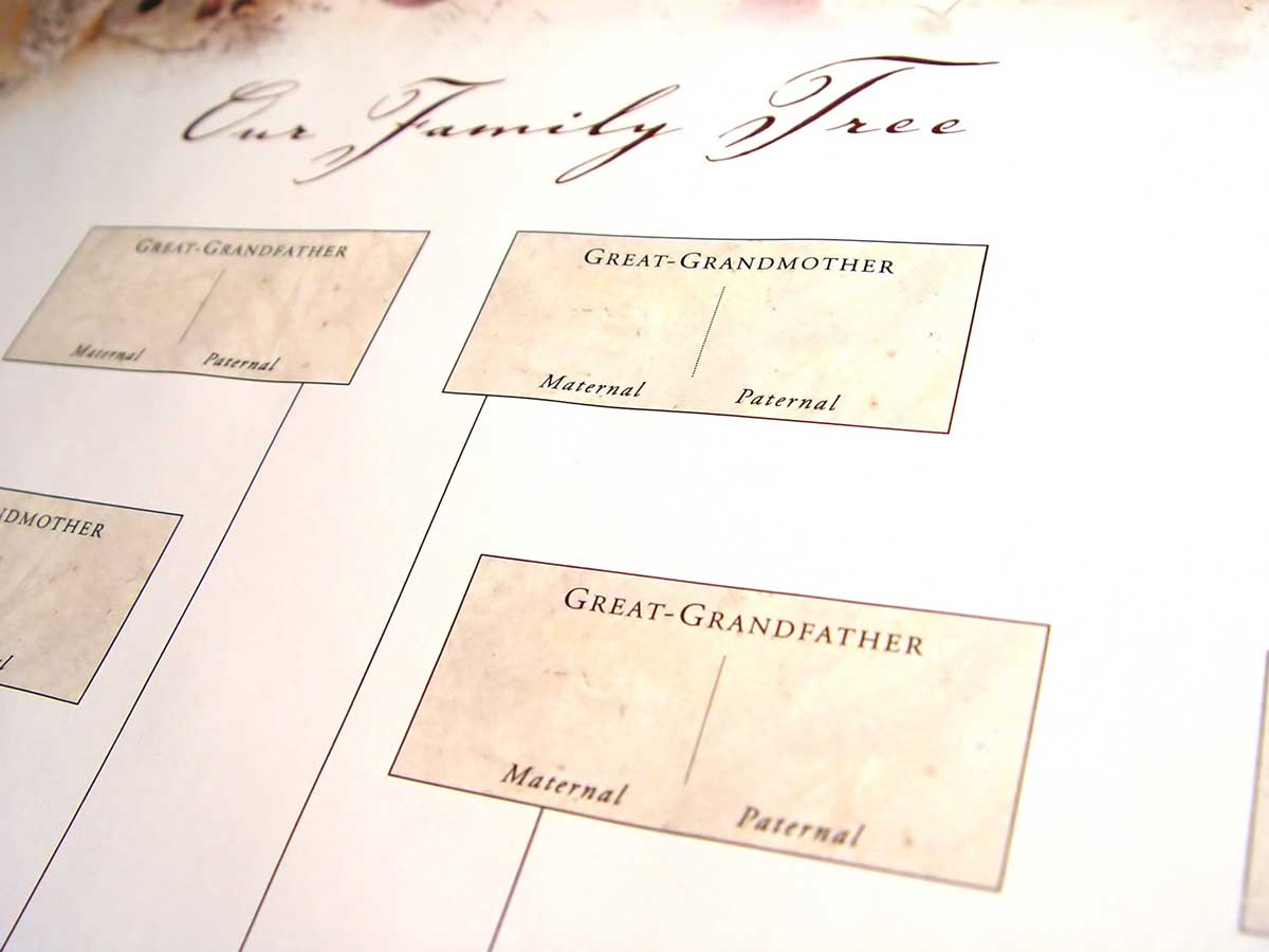 Family History Forms