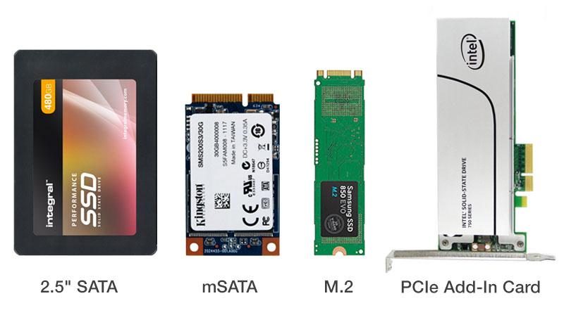 How to choose the right SSD | MyMemory Blog