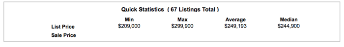 Midtown Market $200-300K August 24, 2015