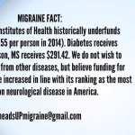 Migraine Awareness Month 2015