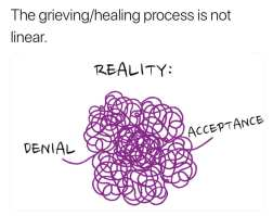 grieving/healing pfrocess is not linear