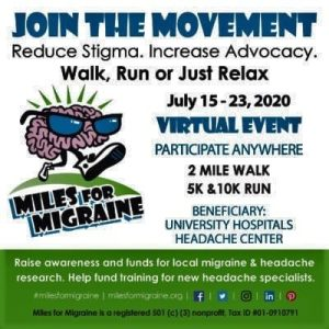 miles for migraine 2020