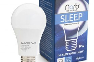 Norb Sleep Giveaway: Wellness Lighting