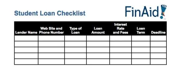 student loan spreadsheet