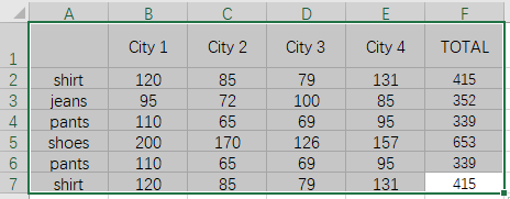 How to Delete the Duplicate Lines in Excel
