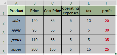 How to Clear the Format of a Table in Microsoft Excel
