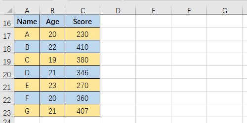 2 Tips to Alternate Colors for Rows and Columns in Excel