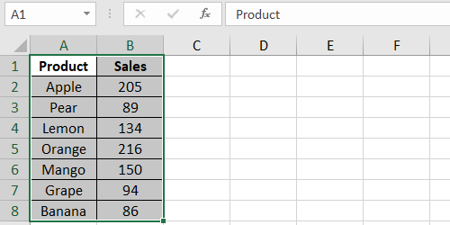 How to Make a Treemap in Microsoft Excel