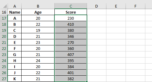 How to Use Conditional Formatting to Shade the Specified Data in Excel
