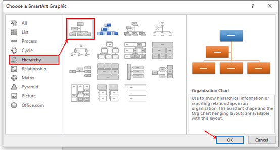 How to Create an Organizational Chart in Microsoft Word