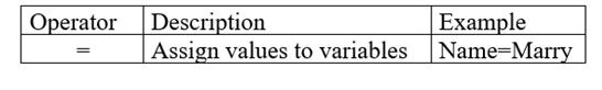 VBA Operator Basic Tutorial