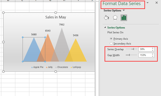 How to Create a Special Histogram in Excel