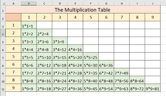How To Create The Multiplication Table In Excel