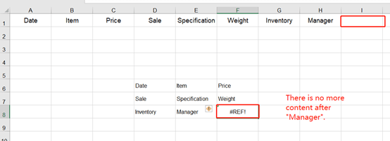 How To Convert The Content On One Line Into Multiple Lines In Excel