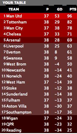 Lewis Predictions.jpg