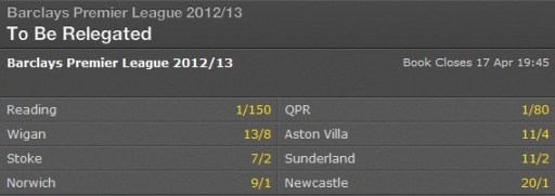 premiership+relegation+odds